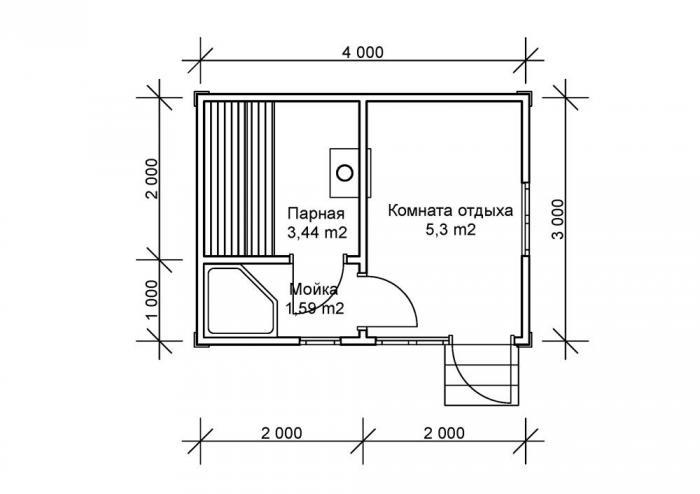 Строительство бани из бруса под ключ деревянные бани из